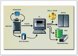 DAQ Systems
