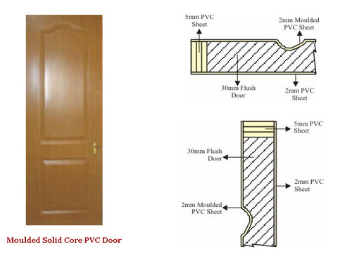 Moulded Solid Core Door View Specifications Amp Details Of