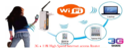 3g Router Importer Coimbatore