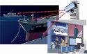 Cctv Surveillance Management