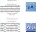 Hypodermic Needle 25G (0.5 * 16 mm) (orange) Services