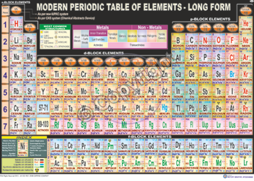 Modern periodic table of elements long form chart vijayshanti modern periodic table of elements long form chart urtaz Image collections