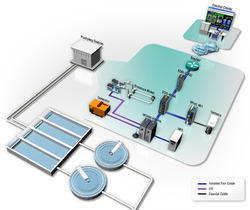 Water Management System with GSM/GPRS