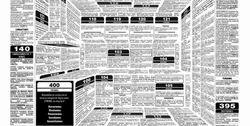 Newspaper Classifieds Advertisements