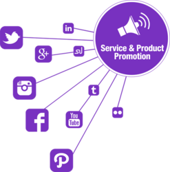 Product Promotion Services