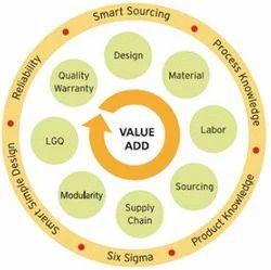 Value Engineering Service