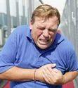 Chest Pain Treatments