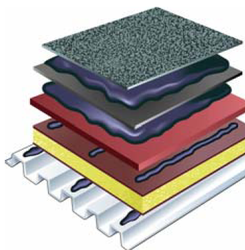 Bitumen In Delhi Asphalt Dealers Amp Suppliers In Delhi