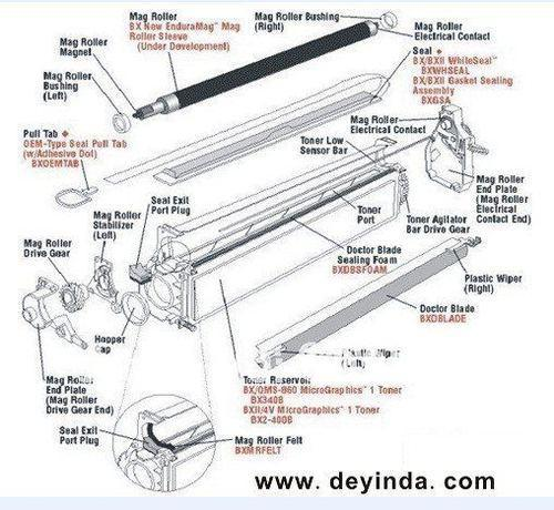 laser printer parts sky enterprises manufacturer in fort mumbai rh indiamart com