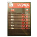 Currency Display Boards