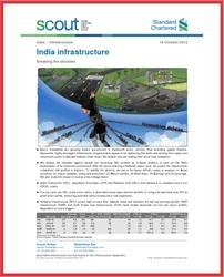 Research Report Printing Services - India Infrastructure