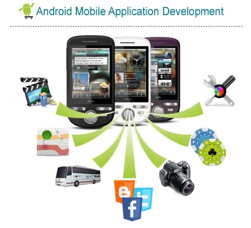 b2016678c Android Mobile Application Development in Siddhapudur