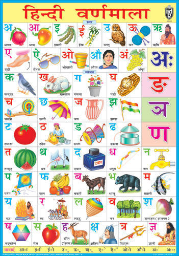 Hindi Alphabet Chart at Rs 30 /piece | Alphabet Charts   Indian