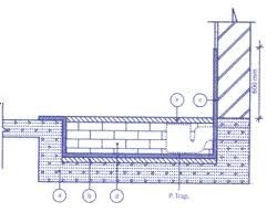 Water Proofing Retaining Walls Service Provider From Chennai