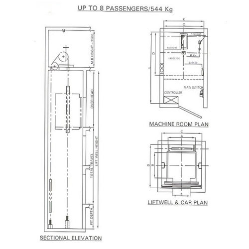 Lift Shaft Measurement Details - Passenger Elevator