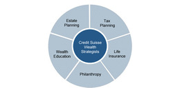 Customized Tax Planning Services