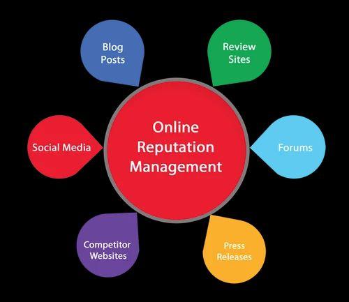 Image result for Online Reputation Management Firm