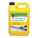 Concrete Additives