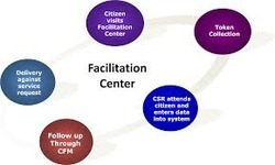 Facilitation Center Construction Service