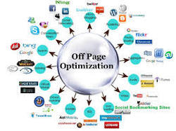 OFF PAGE OPTIMIZATION IN SEO EBOOK DOWNLOAD