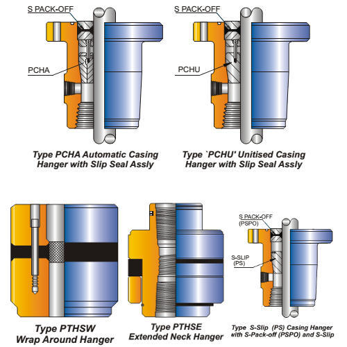 Casing Amp Tubing Hanger View Specifications Amp Details Of