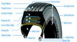 Vehicle Tyre Raw Materials