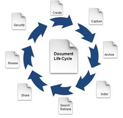 Solutions - Document & Workflow Management Service Provider from ...