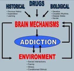 alcohol rehabilitation kolkata
