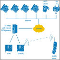 Ip Based Telecom Products - Ip - Pbx