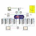 Multi Door Interlocking System