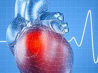 Electrocardiogram  Service