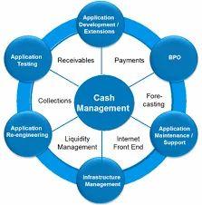 Cash Management Solutions, Cash Management Solution - S V Technology, Bengaluru   ID: 9062228430