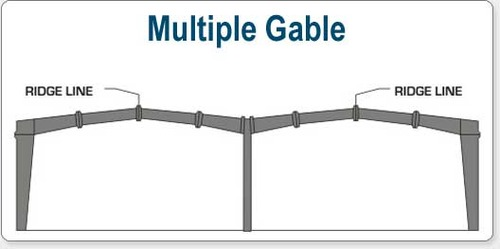 Multiple Gable Rigid Frame - View Specifications & Details of Metal ...