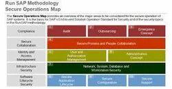 SAP Optimization Services