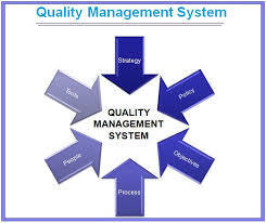 Quality management Service