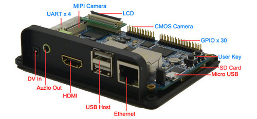 Manufacturer of Embedded System Projects For Real Time And Academic ...