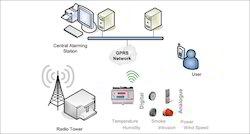 Wireless GSM GPRS Data Logger