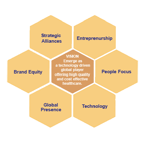 the relationship of brand equity and Brand equity and marketing mix are two areas of research that have generated a large amount of interest in the marketing literature since this study is focused on the dual effects of brand equity and relationship marketing on the consumer, consumer based measures as well as consumer based.