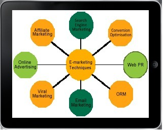 Our E-marketing Solutions in South Extension Part 2, Delhi