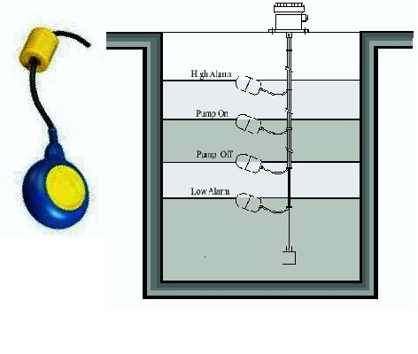 float level switch wiring diagram float image book 3 float switch wiring diagram nhboyinfo pdf book on float level switch wiring