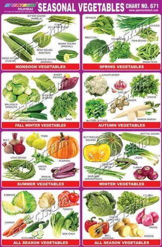 Seasonal Uk Foods
