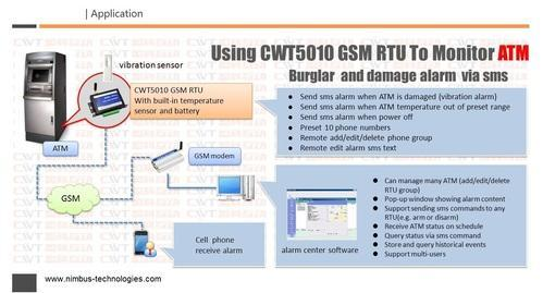 Modem With SMS Alarm Function - SMS GSM Modem with DI & DO