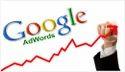 Google Ad Campaign Service