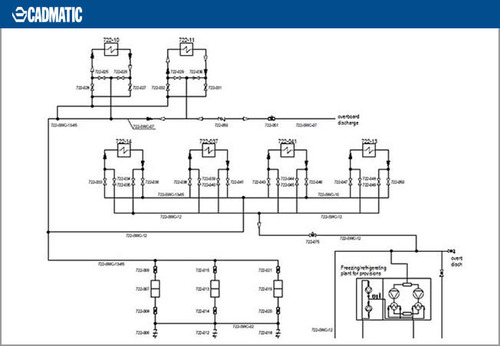 process and instrumentation drawings