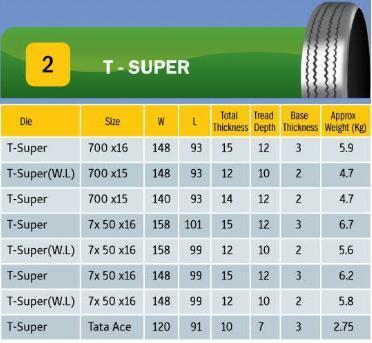 Tread Patterns T Super Tyre Manufacturer From Coimbatore