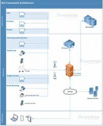 DLX Framework