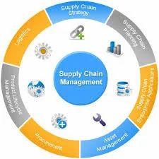 Supply Chain Management, Supply Chain Management Service in Coimbatore