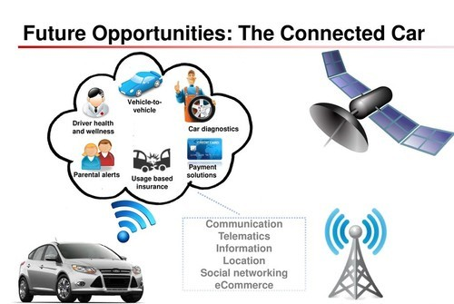 Connected Cars It Distribution Services Data Porting Services Data Porting Services Data Hosting Service It Services In Chennai Enabling Innovation Technologies Private Limited Id 8292831097