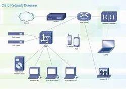 Networking lan wan vpn services networking lan wan vpn service networking lan wan vpn ccuart Choice Image