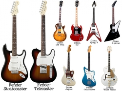 bass guitar suppliers manufacturers in india. Black Bedroom Furniture Sets. Home Design Ideas
